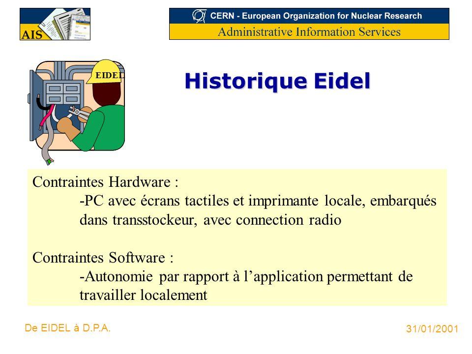 31/01/2001 De EIDEL à D.P.A. Historique Eidel Contraintes Hardware : -PC avec écrans tactiles et imprimante locale, embarqués dans transstockeur, avec