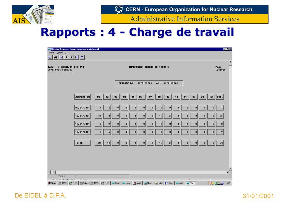 31/01/2001 De EIDEL à D.P.A. Rapports : 4 - Charge de travail
