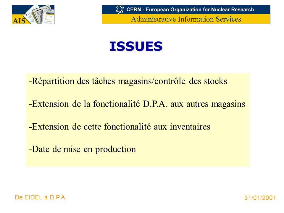 31/01/2001 De EIDEL à D.P.A. ISSUES -Répartition des tâches magasins/contrôle des stocks -Extension de la fonctionalité D.P.A. aux autres magasins -Ex