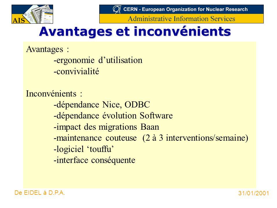 31/01/2001 De EIDEL à D.P.A. Avantages et inconvénients Avantages : -ergonomie dutilisation -convivialité Inconvénients : -dépendance Nice, ODBC -dépe