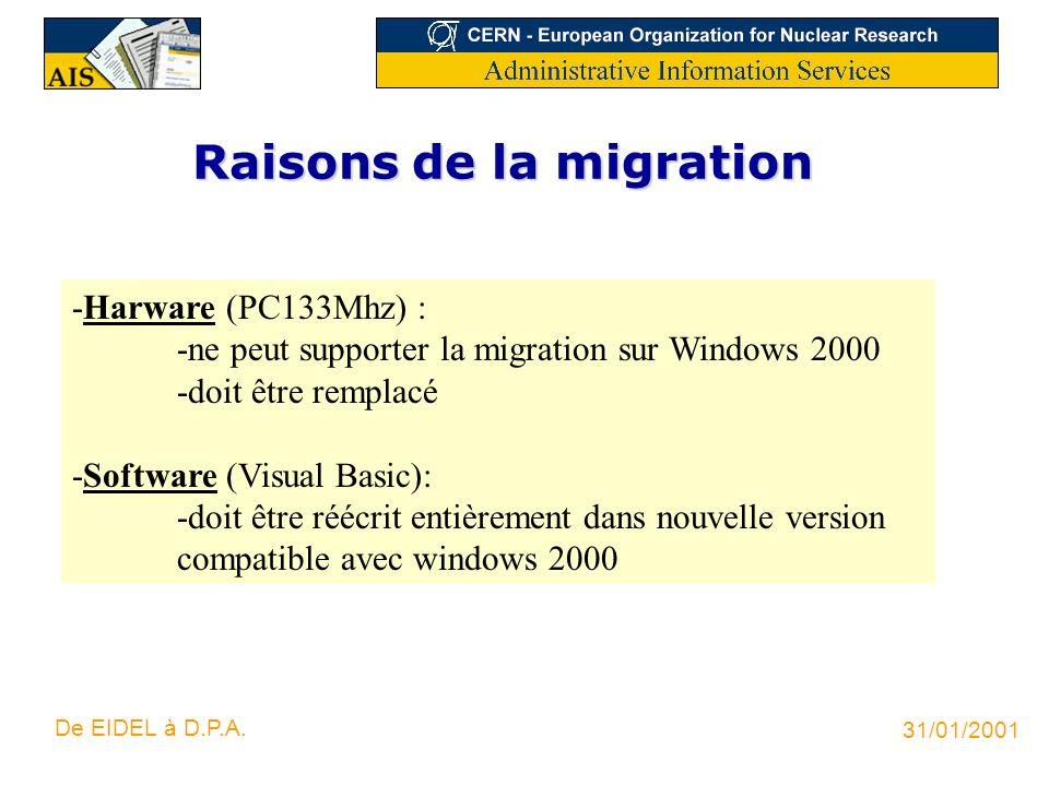 31/01/2001 De EIDEL à D.P.A. Raisons de la migration -Harware (PC133Mhz) : -ne peut supporter la migration sur Windows 2000 -doit être remplacé -Softw