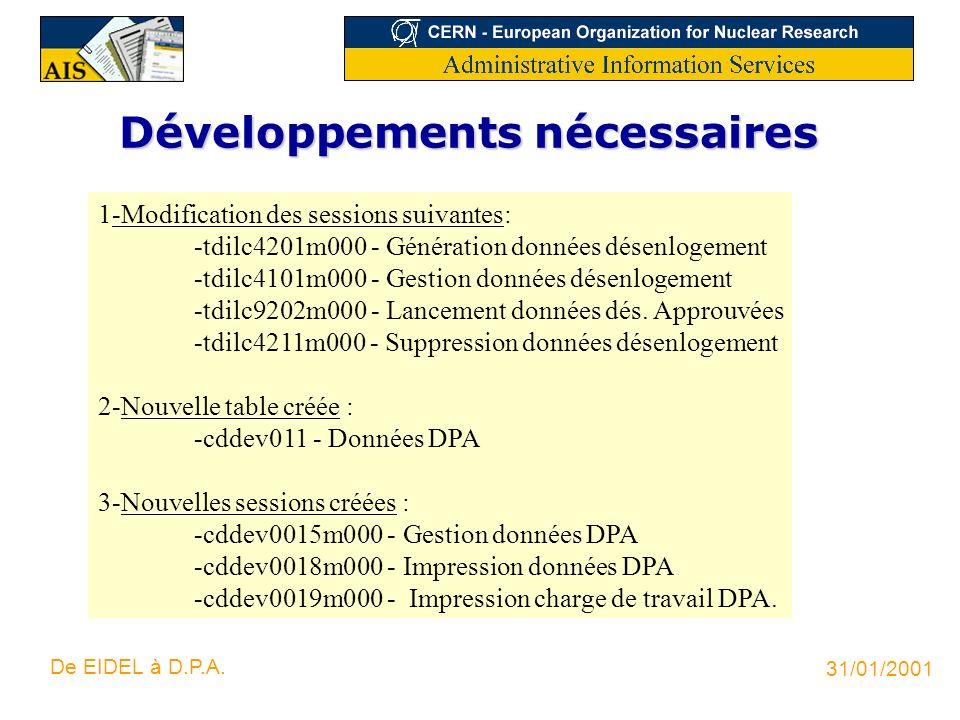 31/01/2001 De EIDEL à D.P.A. Développements nécessaires 1-Modification des sessions suivantes: -tdilc4201m000 - Génération données désenlogement -tdil