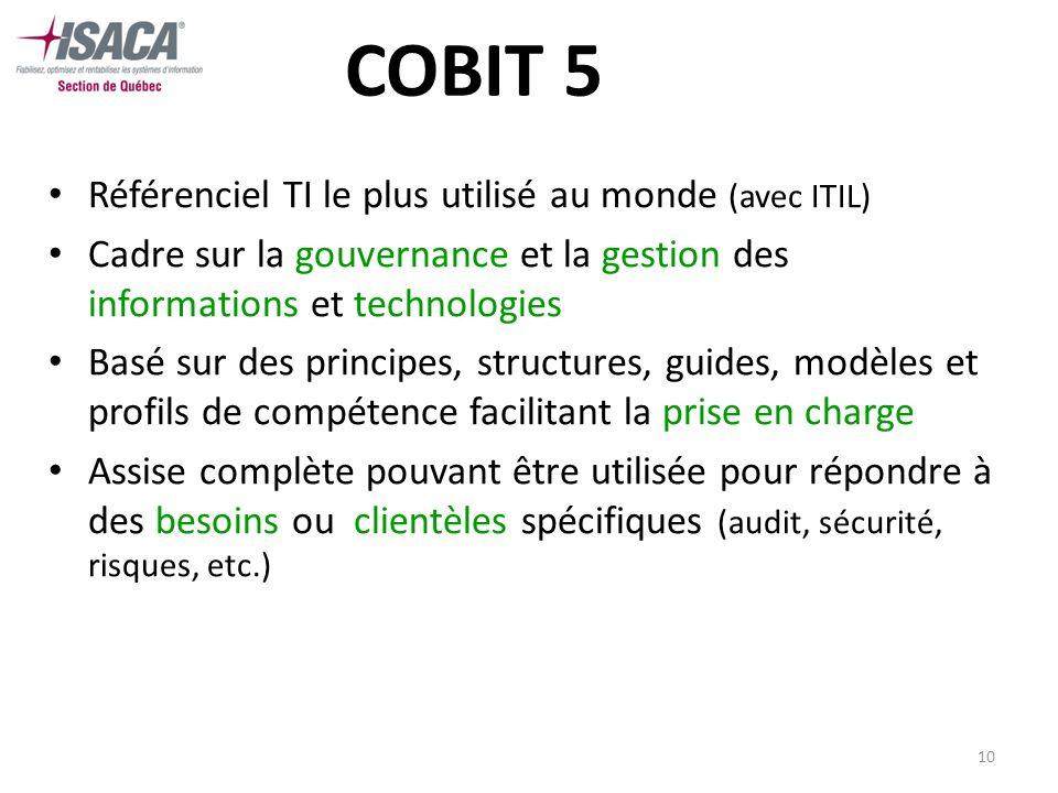 10 COBIT 5 Référenciel TI le plus utilisé au monde (avec ITIL) Cadre sur la gouvernance et la gestion des informations et technologies Basé sur des pr