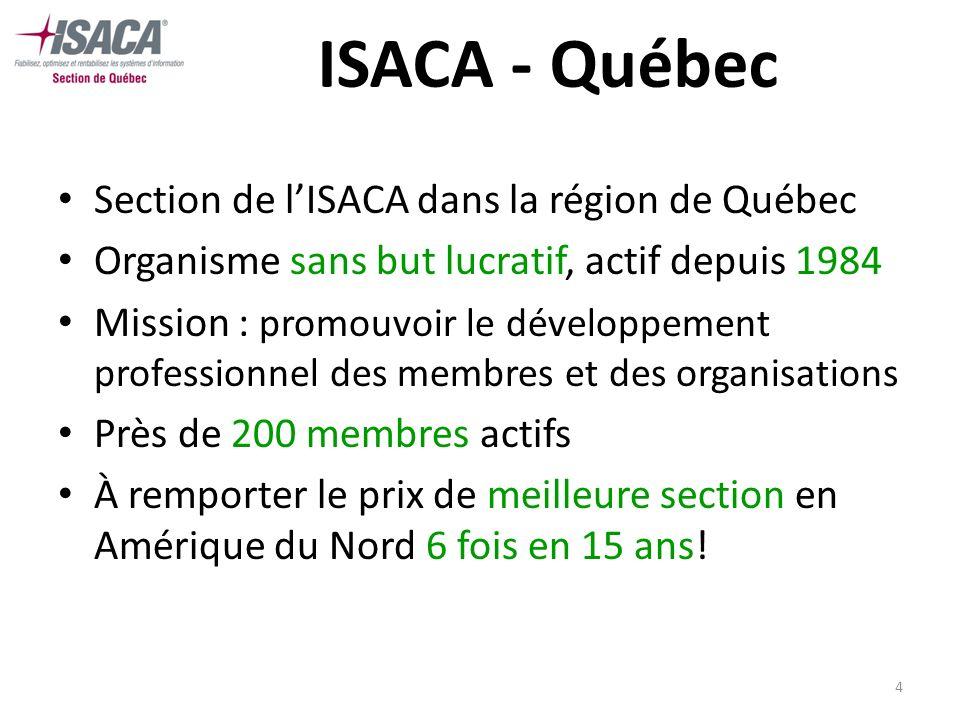 5 Activités à Québec Conférences sur les enjeux dactualité Formations – Cours de base en vérification des TI – Logiciel ACL – COBIT 5 Accompagnement aux certifications CISA et CISM Activités sociales telles que cocktail des fêtes !