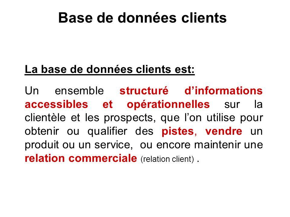 Base de données clients La base de données clients est: Un ensemble structuré dinformations accessibles et opérationnelles sur la clientèle et les prospects, que lon utilise pour obtenir ou qualifier des pistes, vendre un produit ou un service, ou encore maintenir une relation commerciale (relation client).