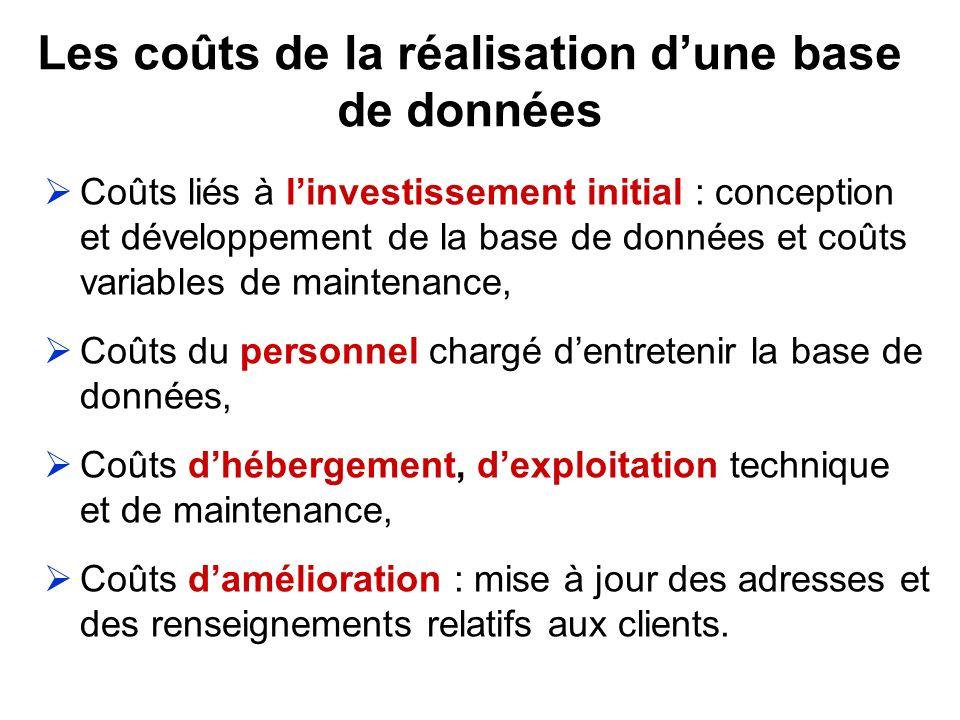 Les coûts de la réalisation dune base de données Coûts liés à linvestissement initial : conception et développement de la base de données et coûts var