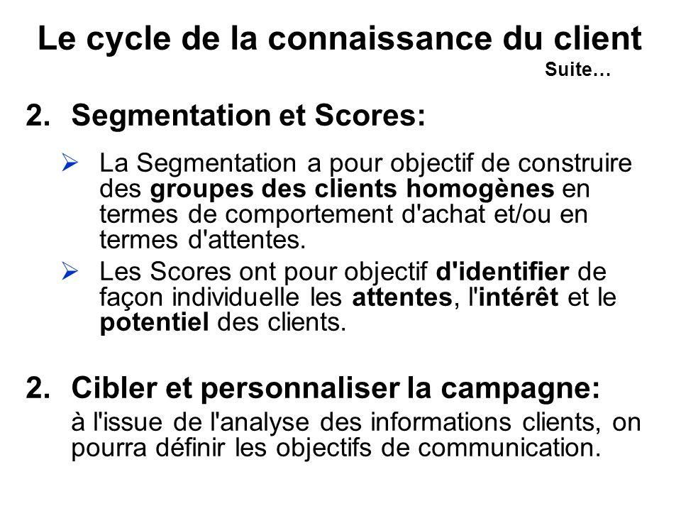 Le cycle de la connaissance du client Suite… 2.Segmentation et Scores: La Segmentation a pour objectif de construire des groupes des clients homogènes en termes de comportement d achat et/ou en termes d attentes.