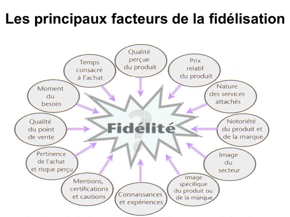 Les principaux facteurs de la fidélisation