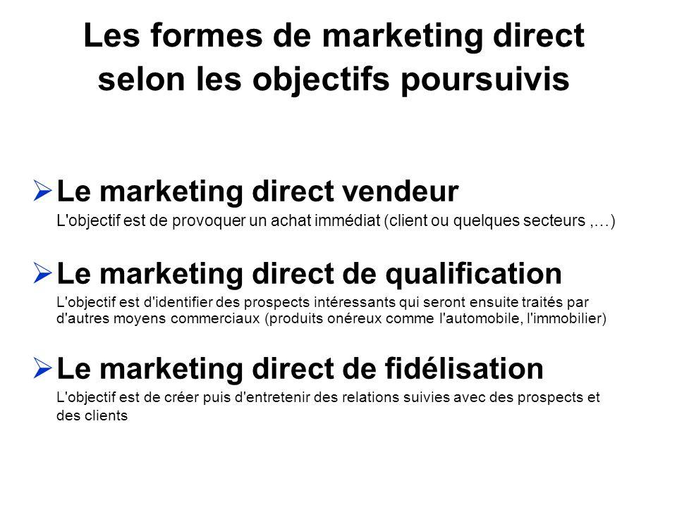 Les formes de marketing direct selon les objectifs poursuivis Le marketing direct vendeur L'objectif est de provoquer un achat immédiat (client ou que