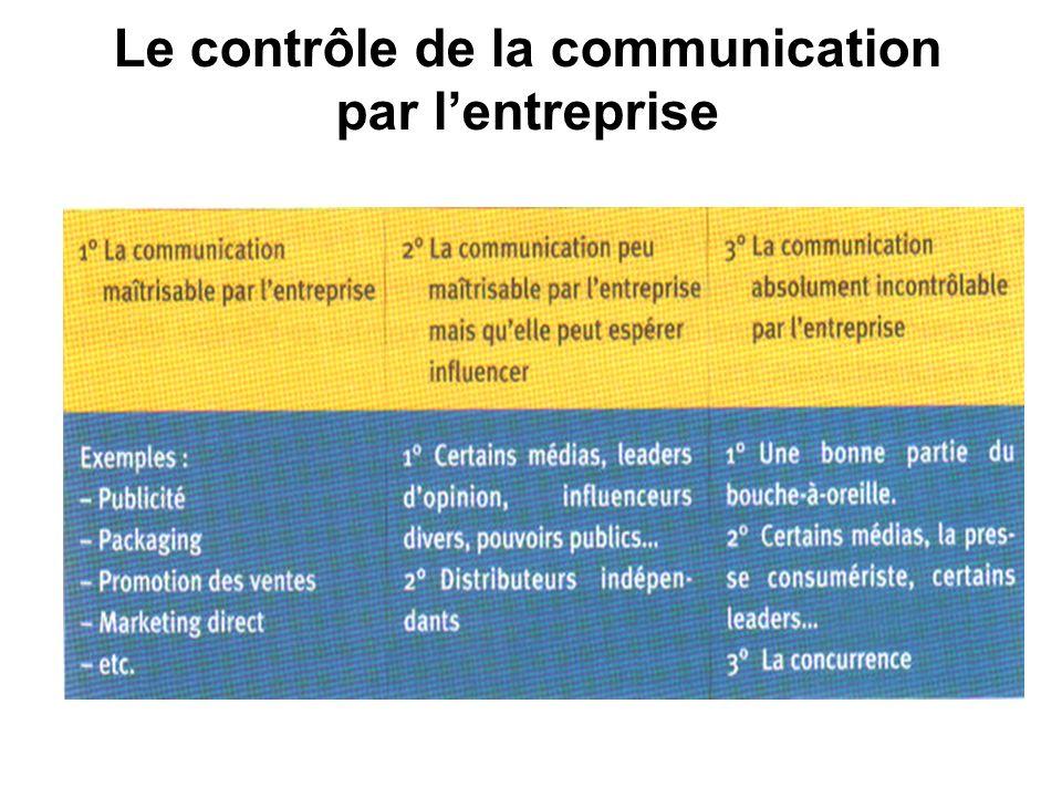 Le contrôle de la communication par lentreprise