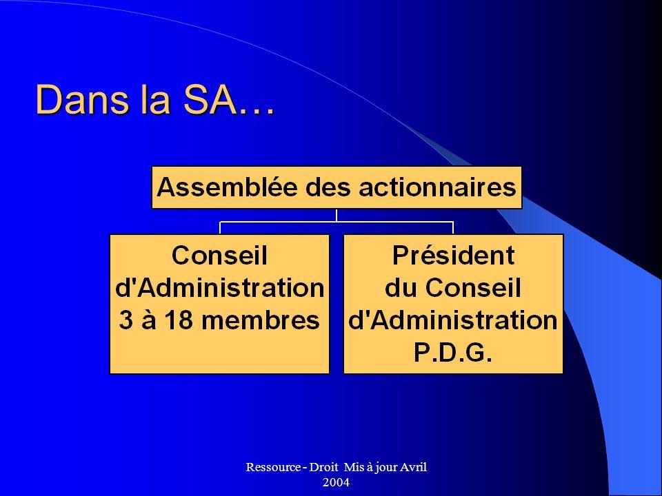 Ressource - Droit Mis à jour Avril 2004 Dans la SA…