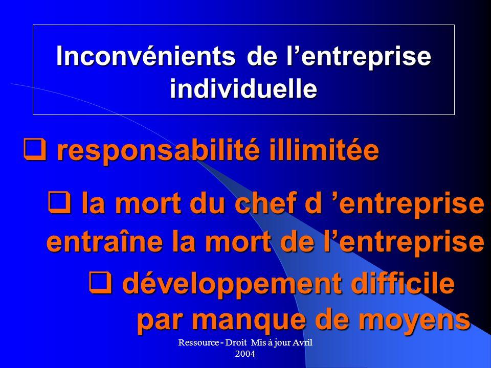 Ressource - Droit Mis à jour Avril 2004 Inconvénients de lentreprise individuelle la mort du chef d entreprise la mort du chef d entreprise entraîne l