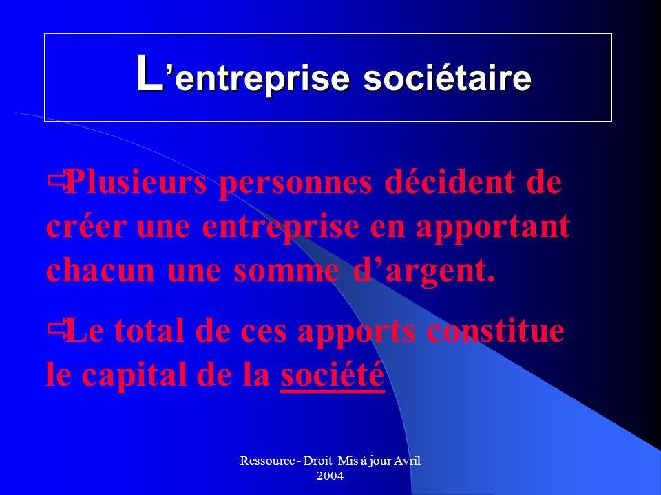 Ressource - Droit Mis à jour Avril 2004 L entreprise sociétaire Le total de ces apports constitue le capital de la société Plusieurs personnes déciden