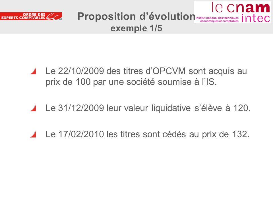 14 Le 22/10/2009 des titres dOPCVM sont acquis au prix de 100 par une société soumise à lIS. Le 31/12/2009 leur valeur liquidative sélève à 120. Le 17