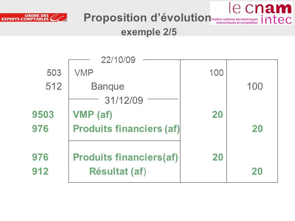 15 22/10/09 503 VMP100 512Banque 100 31/12/09 9503 VMP (af) 20 976 Produits financiers (af) 20 912 Résultat (af) 20 Proposition dévolution exemple 2/5