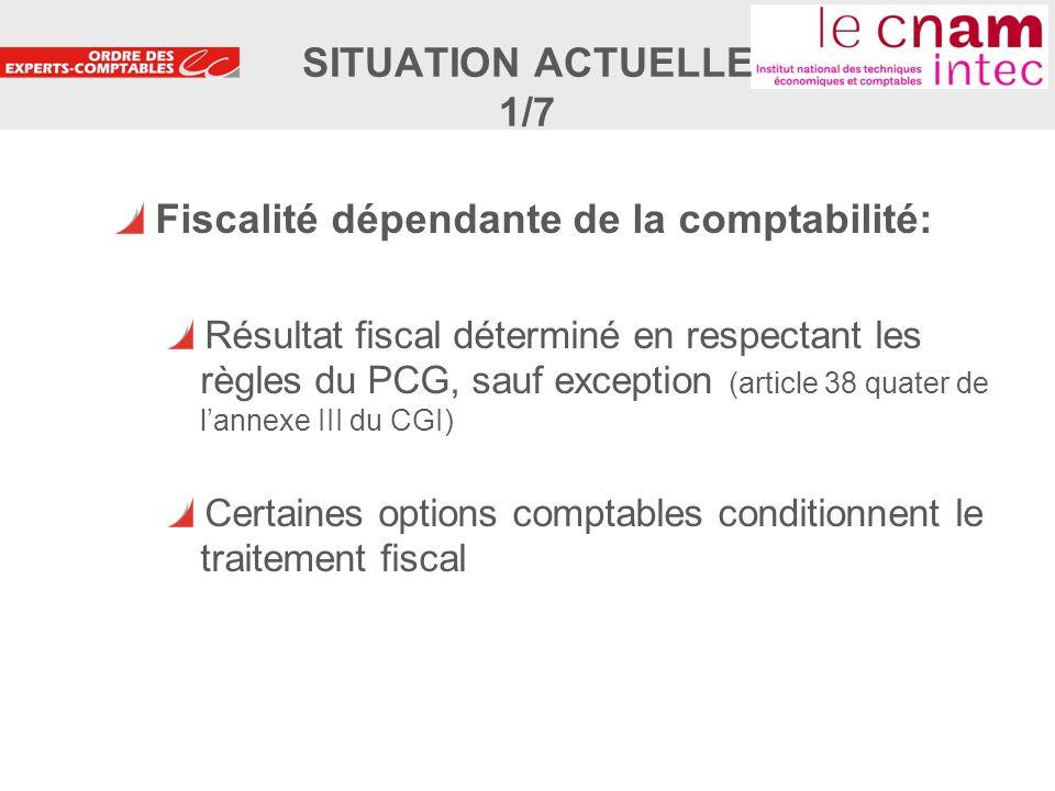 5 Fiscalité dépendante de la comptabilité: Résultat fiscal déterminé en respectant les règles du PCG, sauf exception (article 38 quater de lannexe III