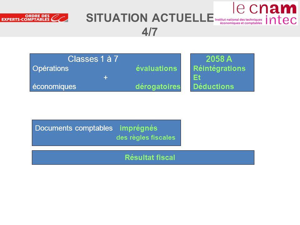 8 Classes 1 à 7 Opérations évaluations + économiques dérogatoires 2058 A Réintégrations Et Déductions Documents comptables imprégnés des règles fiscal