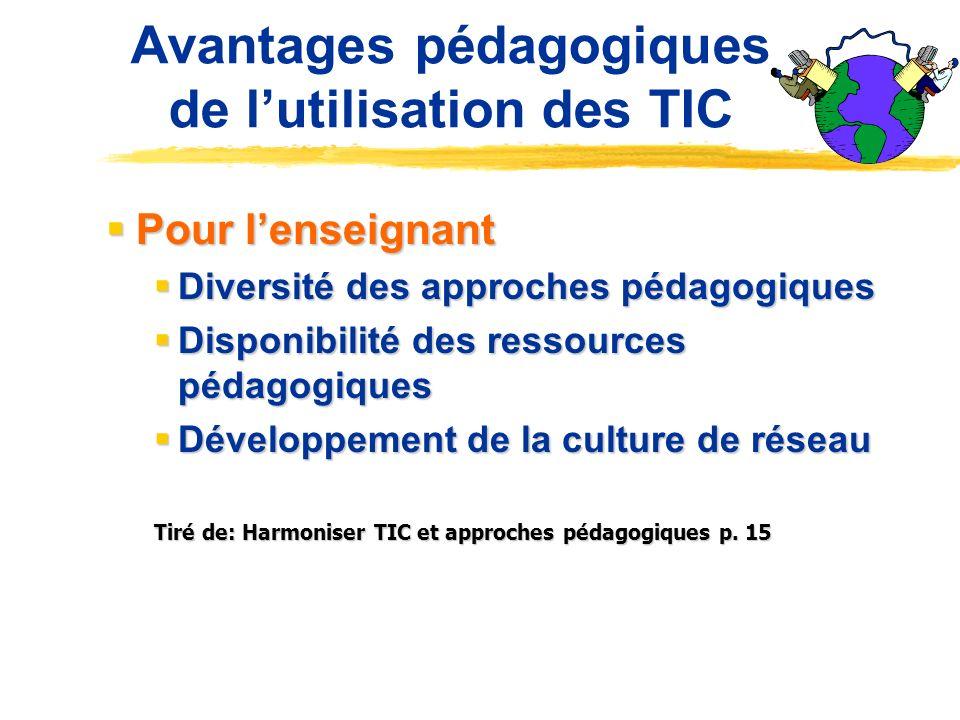Avantages pédagogiques de lutilisation des TIC Pour lélève Pour lélève Développement de méthodes de travail efficaces Développement de méthodes de tra