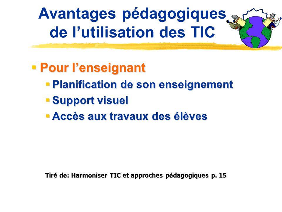 Avantages pédagogiques de lutilisation des TIC Pour lenseignant Pour lenseignant Diversité des approches pédagogiques Diversité des approches pédagogi