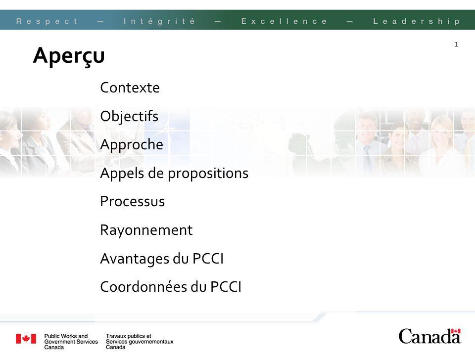 1 Contexte Objectifs Approche Appels de propositions Processus Rayonnement Avantages du PCCI Coordonnées du PCCI Aperçu
