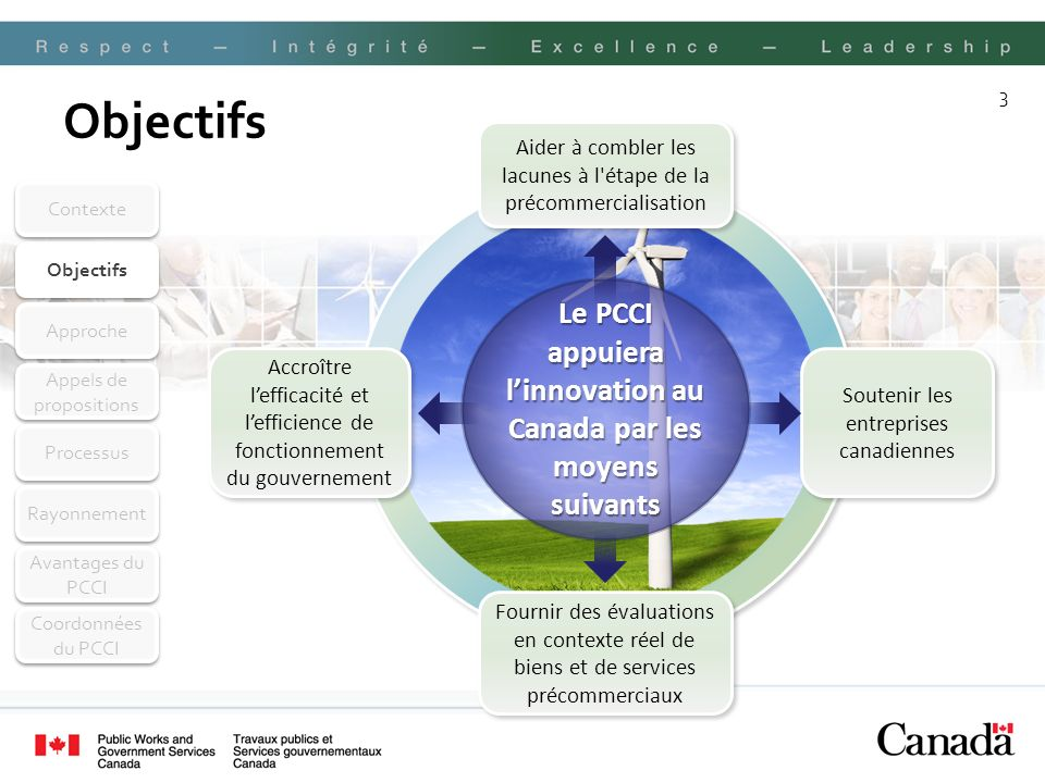 4 Approche Ces innovations viseront quatre domaines prioritaires: Sur une période de deux ans, le gouvernement mettra à lessai, par certains de ses ministères, des innovations avant leur commercialisation.