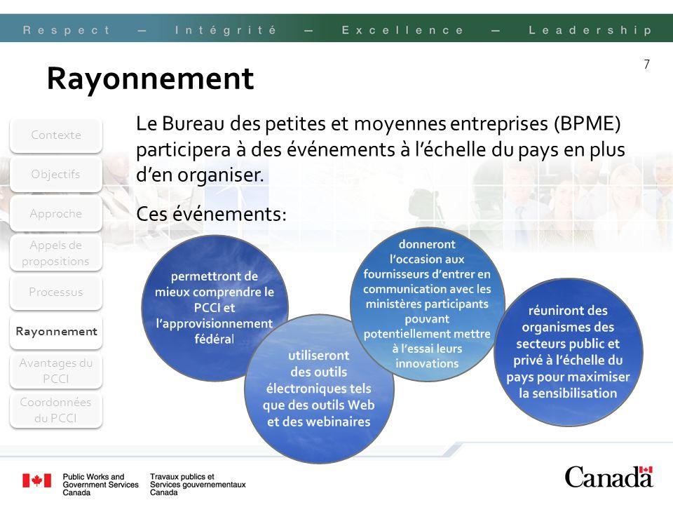 7 Rayonnement Le Bureau des petites et moyennes entreprises (BPME) participera à des événements à léchelle du pays en plus den organiser.