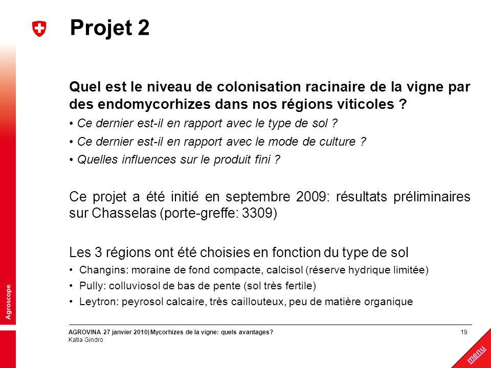 19 menu AGROVINA 27 janvier 2010| Mycorhizes de la vigne: quels avantages? Katia Gindro Projet 2 Quel est le niveau de colonisation racinaire de la vi