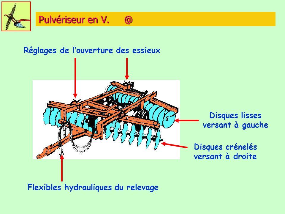 Pulvériseur en V. @ Disques lisses versant à gauche Disques crénelés versant à droite Réglages de louverture des essieux Flexibles hydrauliques du rel