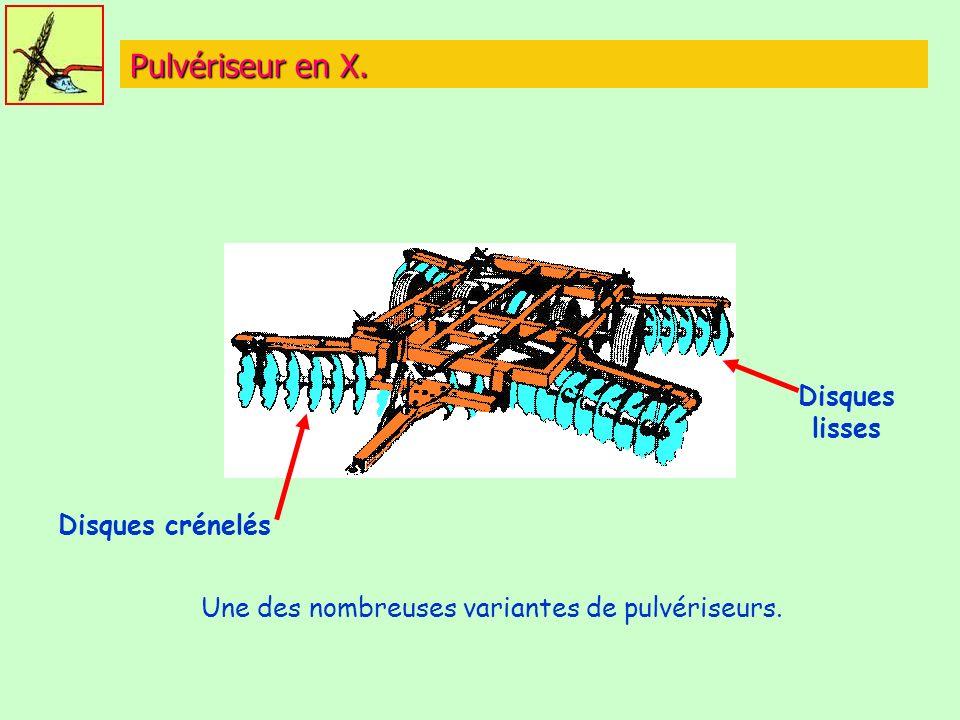 Pulvériseur en X. Disques crénelés Disques lisses Une des nombreuses variantes de pulvériseurs.