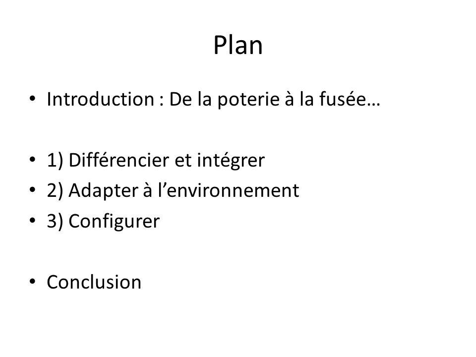Plan Introduction : De la poterie à la fusée… 1) Différencier et intégrer 2) Adapter à lenvironnement 3) Configurer Conclusion