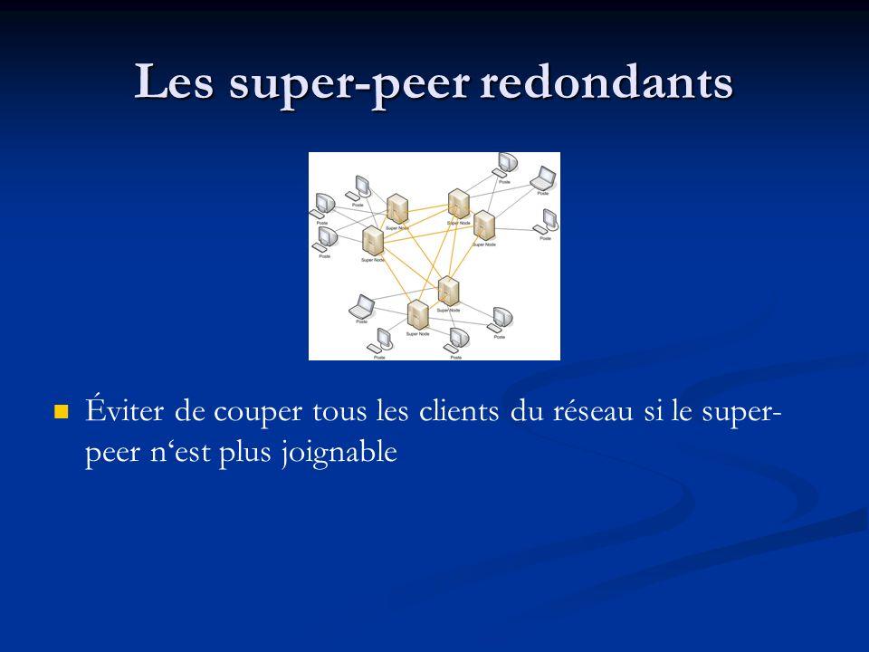 Les super-peer redondants Éviter de couper tous les clients du réseau si le super- peer nest plus joignable
