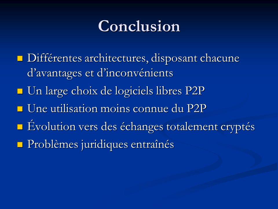 Conclusion Différentes architectures, disposant chacune davantages et dinconvénients Différentes architectures, disposant chacune davantages et dincon