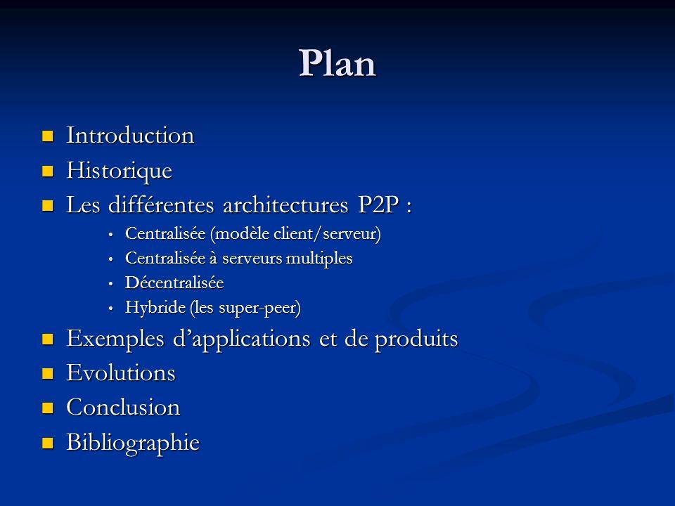 Plan Introduction Introduction Historique Historique Les différentes architectures P2P : Les différentes architectures P2P : Centralisée (modèle clien