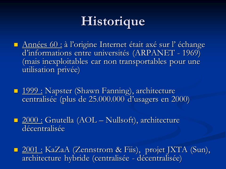 Historique Années 60 : à lorigine Internet était axé sur l échange dinformations entre universités (ARPANET - 1969) (mais inexploitables car non trans