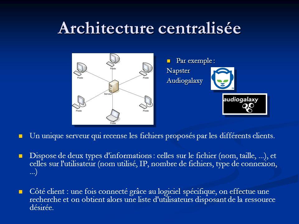 Architecture centralisée Un unique serveur qui recense les fichiers proposés par les différents clients. Dispose de deux types d'informations : celles