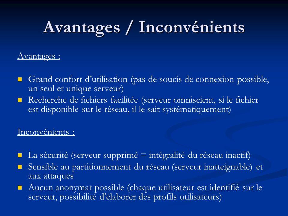 Avantages / Inconvénients Avantages : Grand confort dutilisation (pas de soucis de connexion possible, un seul et unique serveur) Recherche de fichier