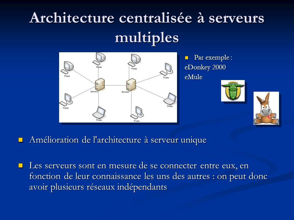 Architecture centralisée à serveurs multiples Amélioration de l'architecture à serveur unique Les serveurs sont en mesure de se connecter entre eux, e