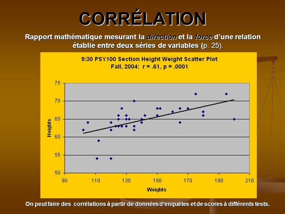 CORRÉLATION Rapport mathématique mesurant la direction et la force dune relation établie entre deux séries de variables (p.