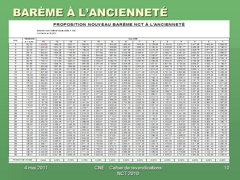 BARÈME À LANCIENNETÉ 4 mai 2011CNE Cahier de revendications NCT 2010 10