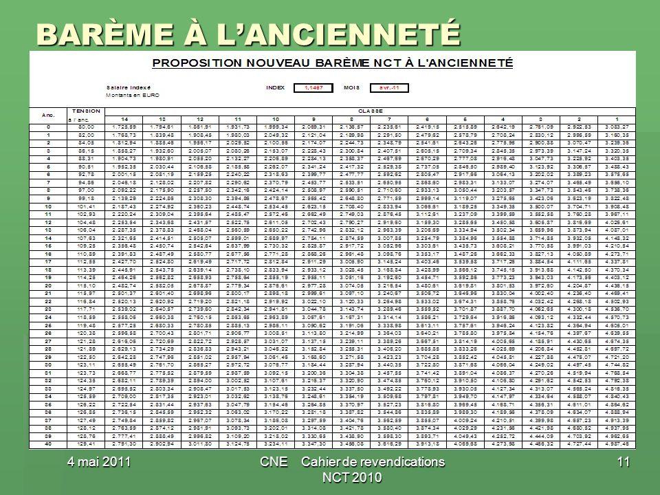 BARÈME À LANCIENNETÉ 4 mai 2011CNE Cahier de revendications NCT 2010 11