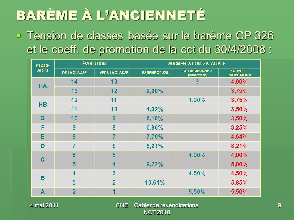 BARÈME À LANCIENNETÉ Tension de classes basée sur le barème CP 326 et le coeff.