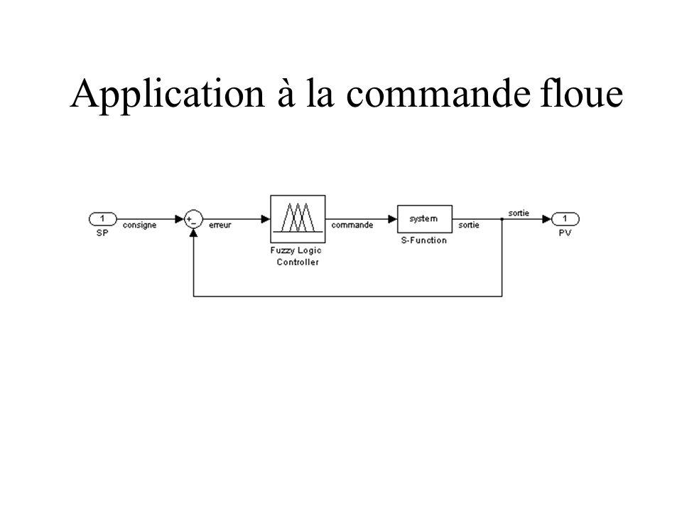 Application à la commande floue