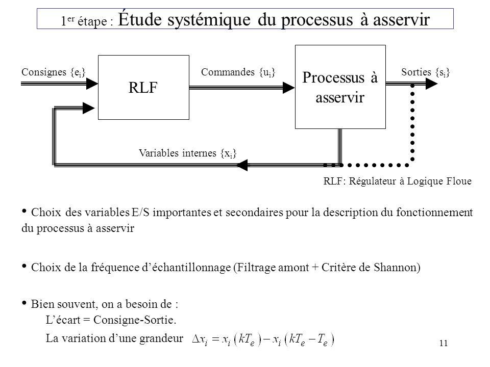 11 1 er étape : Étude systémique du processus à asservir Choix des variables E/S importantes et secondaires pour la description du fonctionnement du processus à asservir Bien souvent, on a besoin de : Lécart = Consigne-Sortie.
