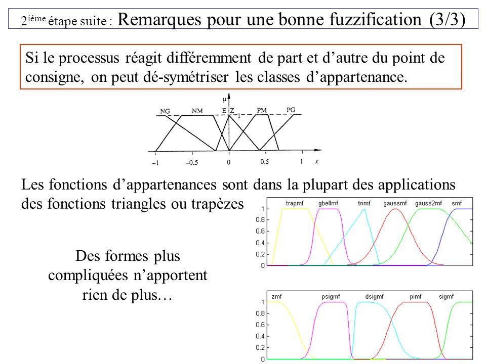 15 2 iéme étape suite : Remarques pour une bonne fuzzification (3/3) Des formes plus compliquées napportent rien de plus… Si le processus réagit différemment de part et dautre du point de consigne, on peut dé-symétriser les classes dappartenance.