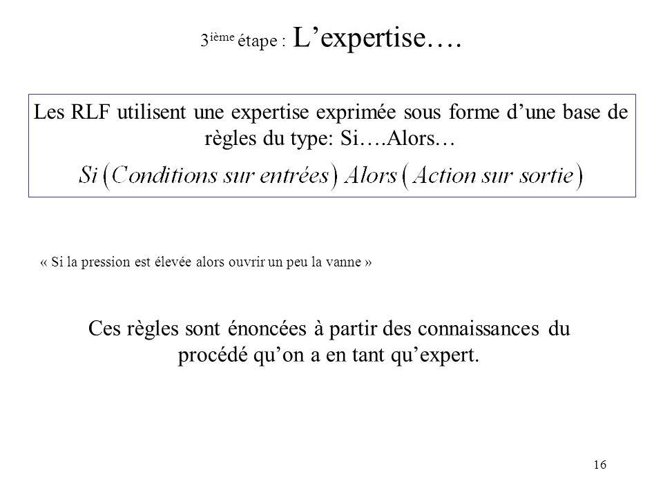 16 3 ième étape : Lexpertise…. Ces règles sont énoncées à partir des connaissances du procédé quon a en tant quexpert. Les RLF utilisent une expertise