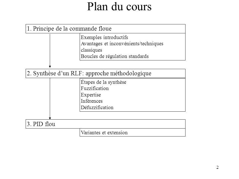 2 Plan du cours 1.