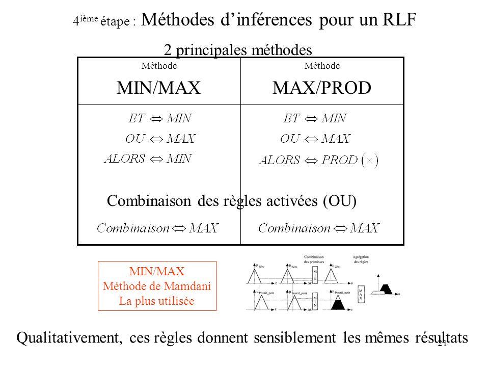 21 4 ième étape : Méthodes dinférences pour un RLF 2 principales méthodes Méthode MAX/PROD Méthode MIN/MAX Combinaison des règles activées (OU) MIN/MAX Méthode de Mamdani La plus utilisée Qualitativement, ces règles donnent sensiblement les mêmes résultats