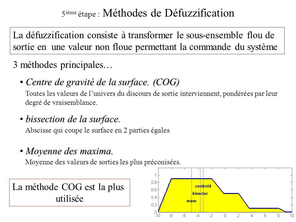 22 5 ième étape : Méthodes de Défuzzification La défuzzification consiste à transformer le sous-ensemble flou de sortie en une valeur non floue permettant la commande du système bissection de la surface.