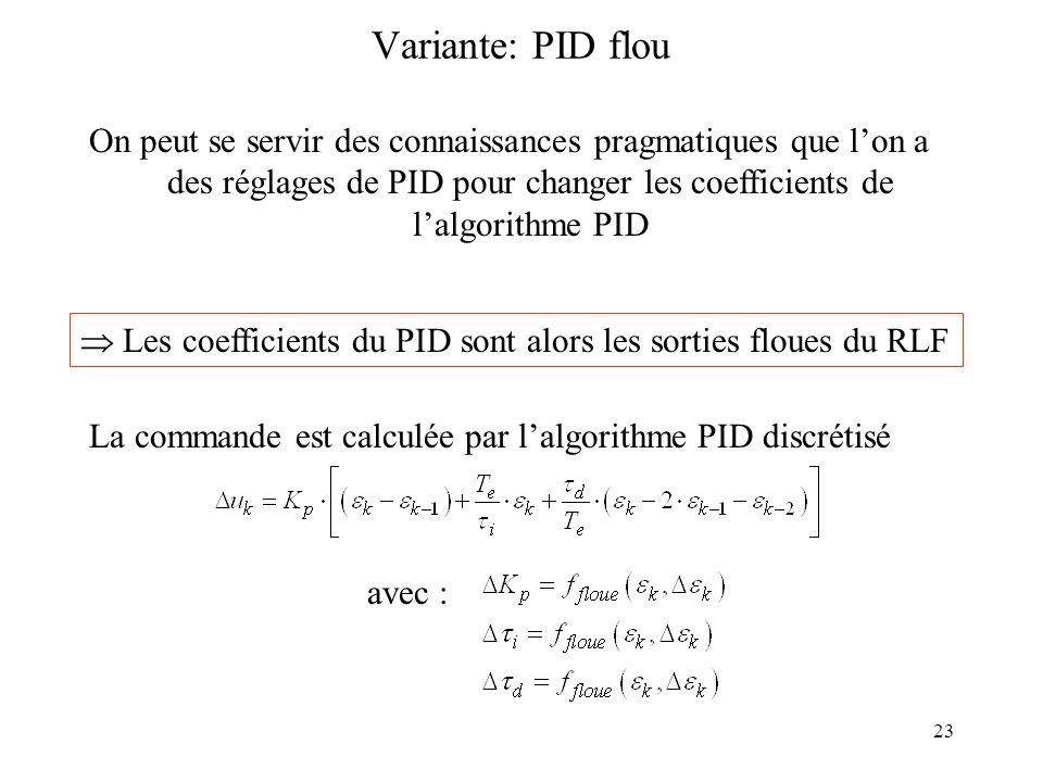 23 Variante: PID flou Les coefficients du PID sont alors les sorties floues du RLF On peut se servir des connaissances pragmatiques que lon a des réglages de PID pour changer les coefficients de lalgorithme PID La commande est calculée par lalgorithme PID discrétisé avec :