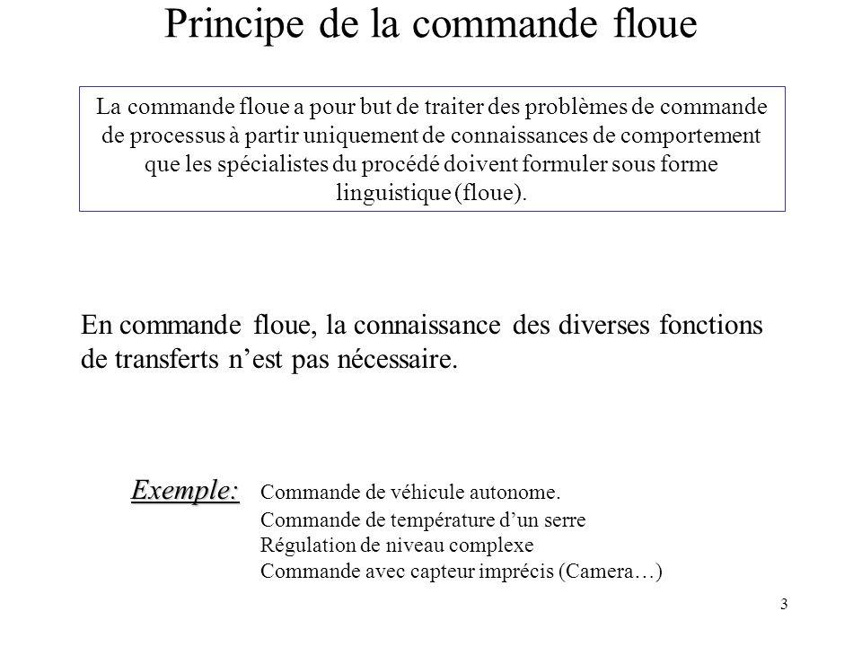 3 Principe de la commande floue La commande floue a pour but de traiter des problèmes de commande de processus à partir uniquement de connaissances de comportement que les spécialistes du procédé doivent formuler sous forme linguistique (floue).